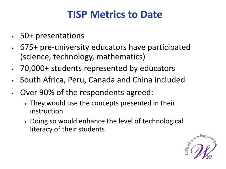 TISP Metrics to Date