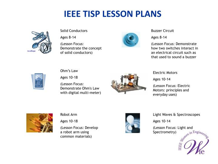 IEEE TISP LESSON PLANS