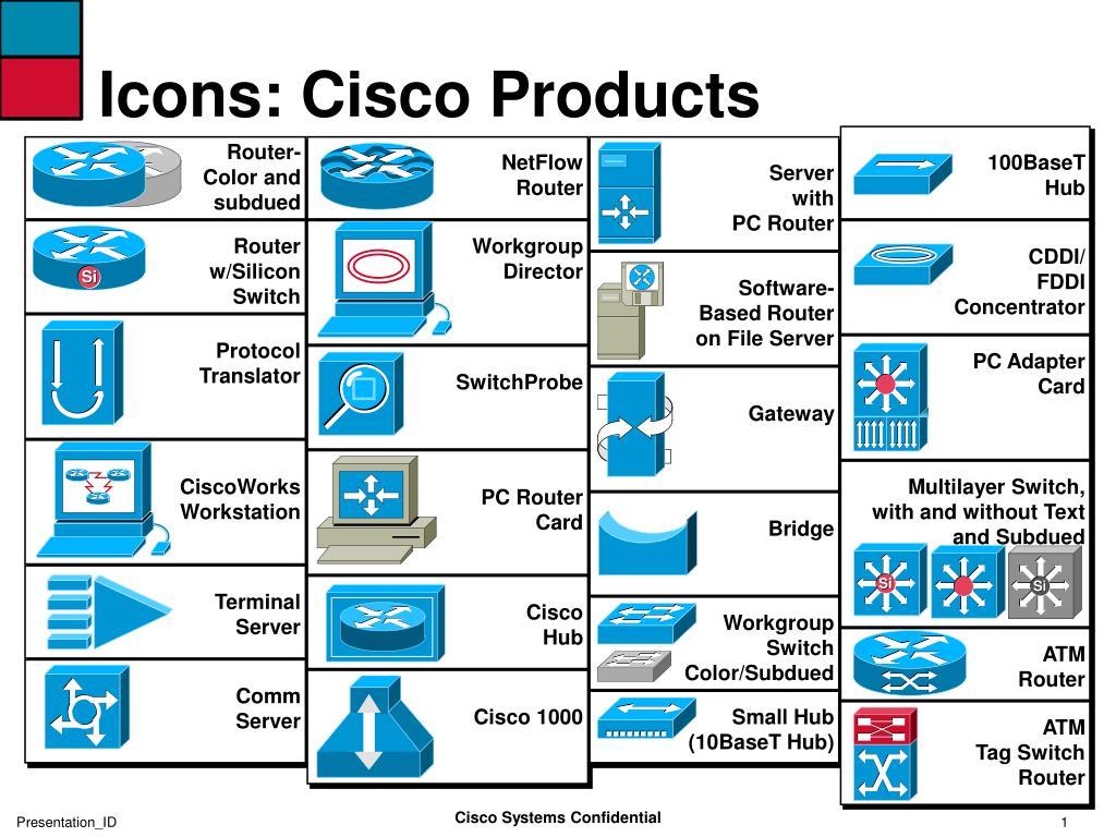 Cisco Router Icon Ppt The Best 2018 Diagram Powerpoint Work Artwork Wire Schema