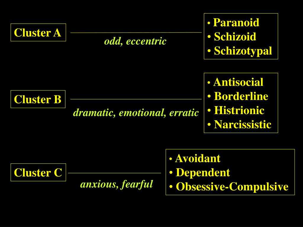 PPT - Personality Disorder PowerPoint Presentation - ID:4487026