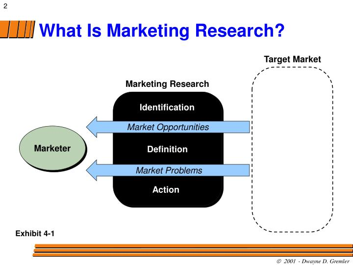 aa bbq marketing research How to design the research problem within the context of marketing research.