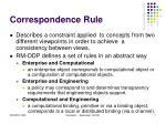 correspondence rule