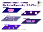 reference model for open distributed processing iso 10746