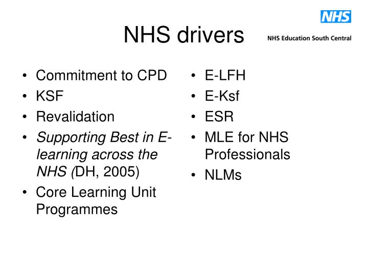 Commitment to CPD