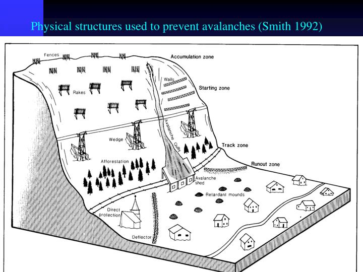 Physical structures used to prevent avalanches (Smith 1992)