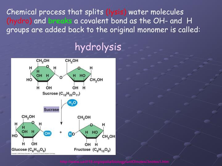 Chemical process that splits