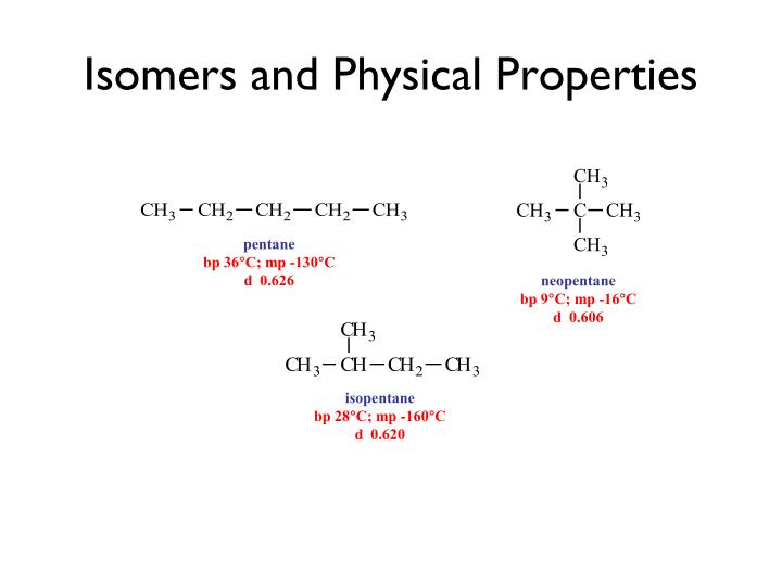 Isomers and Physical Properties
