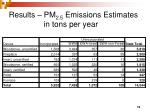 results pm 2 5 emissions estimates in tons per year1