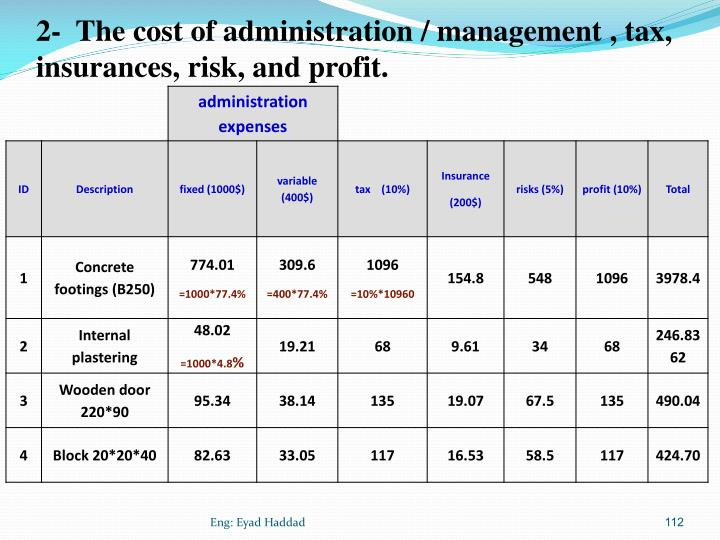 2-  The cost of administration / management , tax, insurances, risk, and profit.
