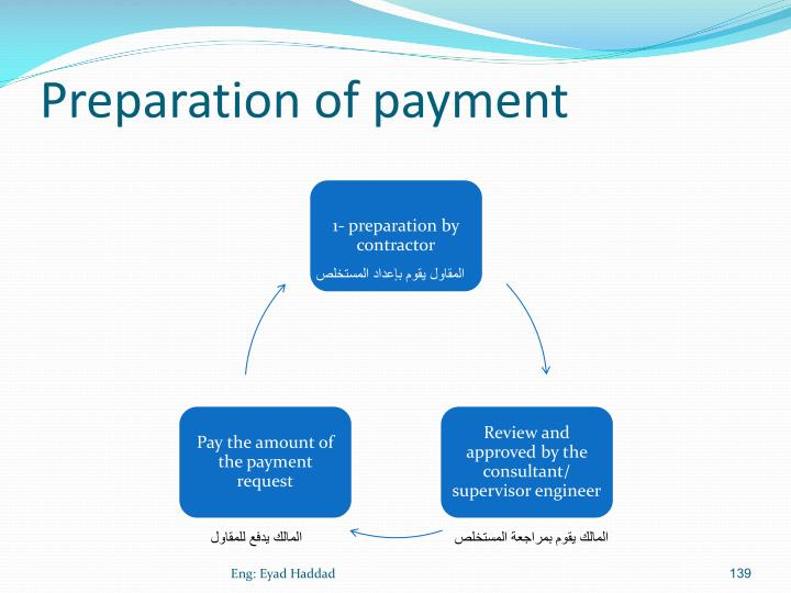 Preparation of payment