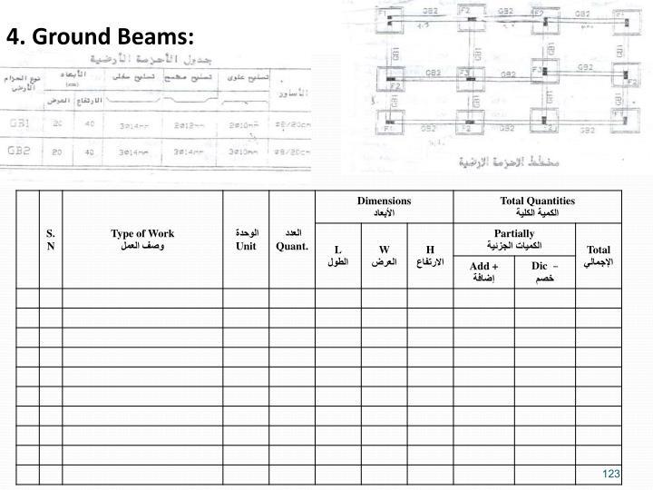 4. Ground Beams:
