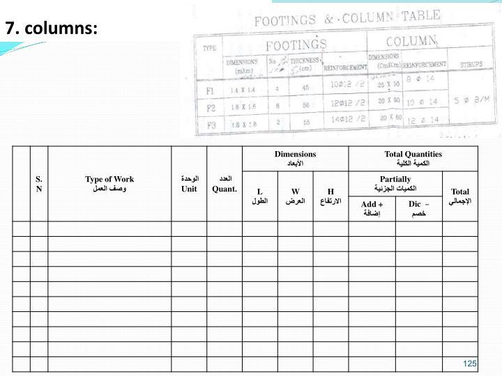 7. columns: