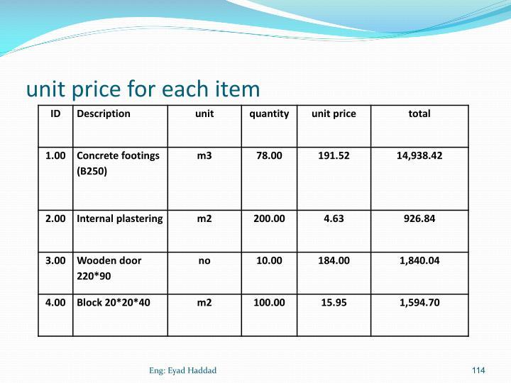 unit price for each item