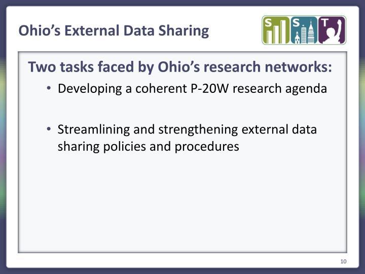 Ohio's External Data Sharing