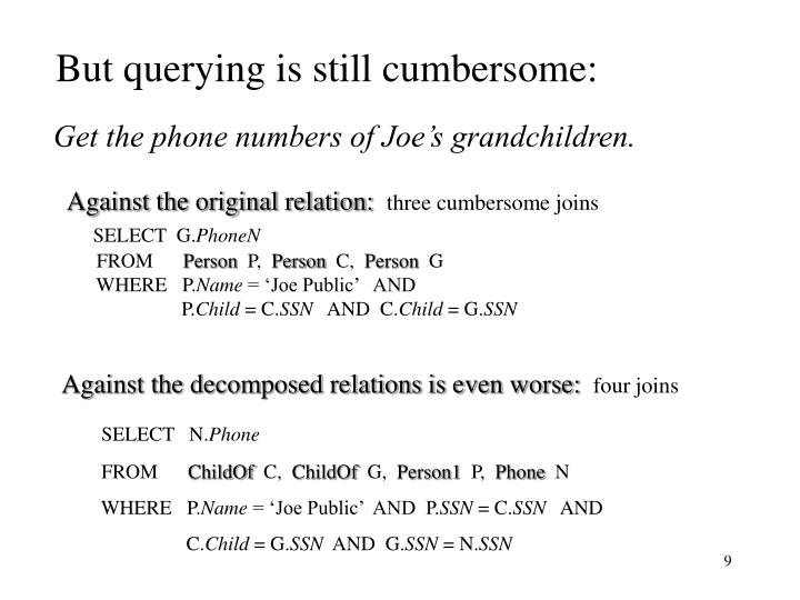 But querying is still cumbersome: