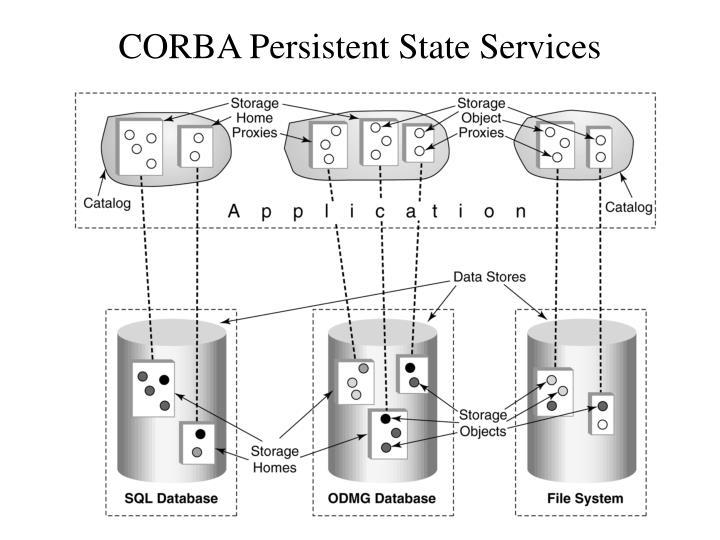 CORBA Persistent State Services