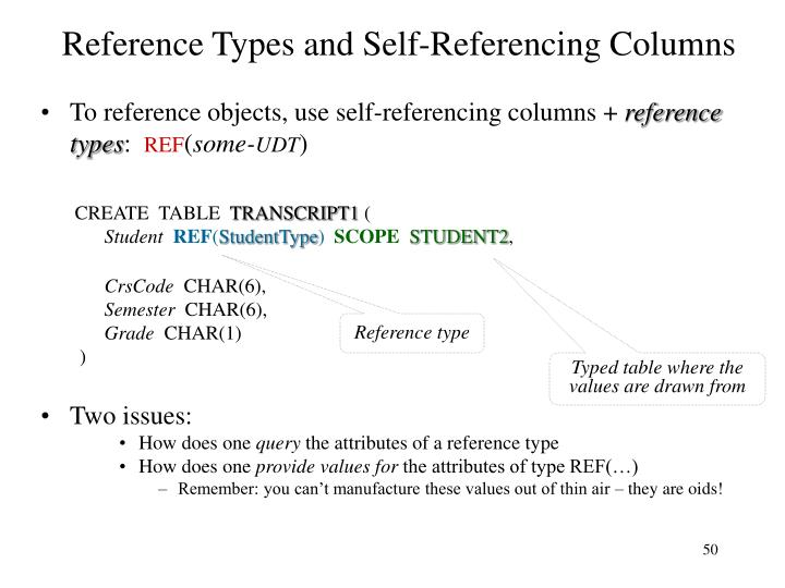 Reference Types and Self-Referencing Columns