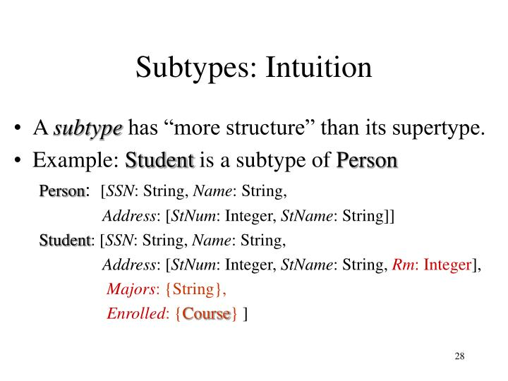 Subtypes: Intuition