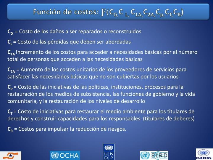 Función de costos: