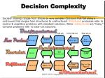 decision c omplexity