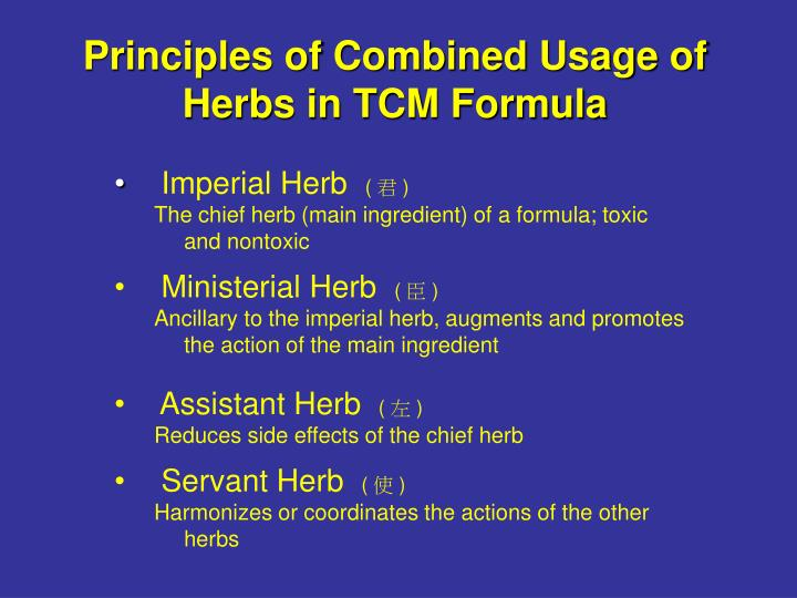 Principles of Combined Usage of Herbs in TCM Formula