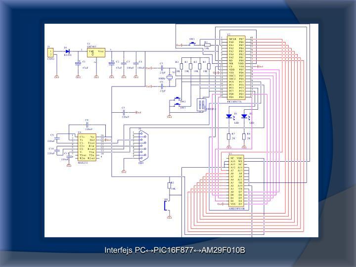 Interfejs PC↔PIC16F877↔AM29F010B
