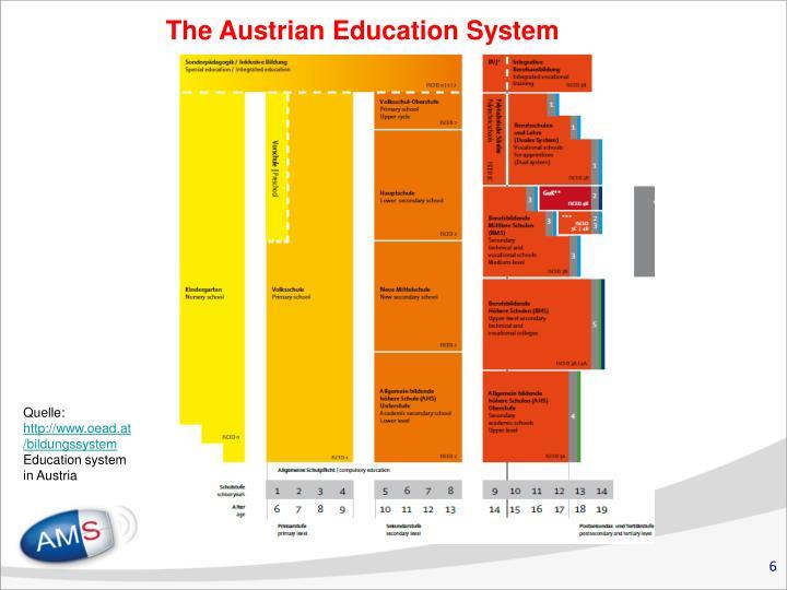 The Austrian Education System