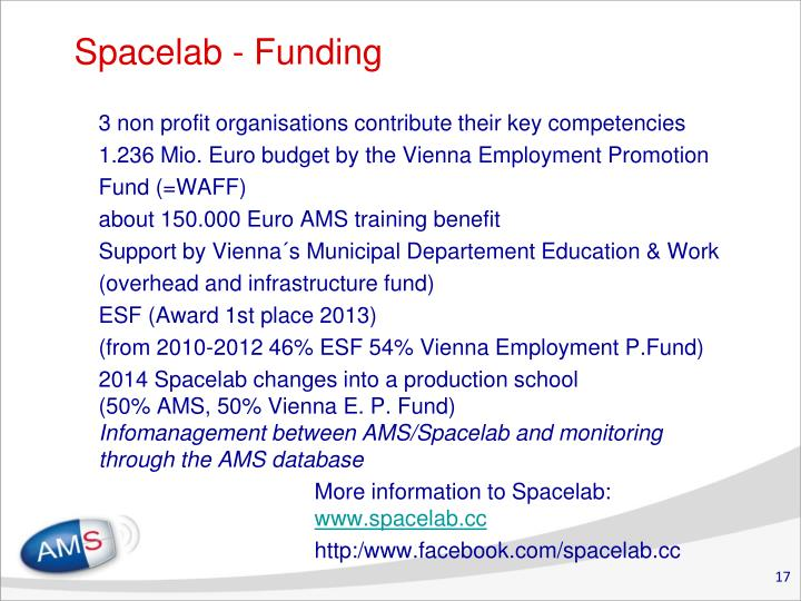 Spacelab - Funding