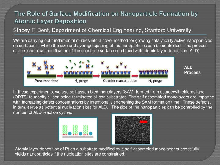 PPT - The Role of Surface Modification on Nanoparticle Formation by