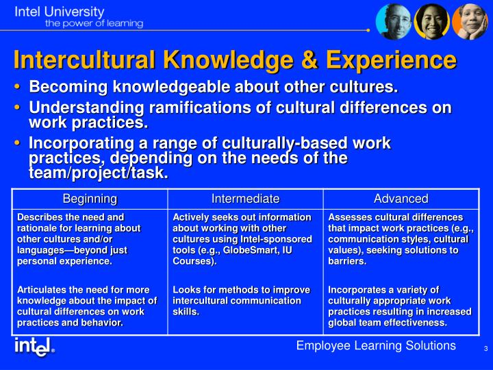 Intercultural knowledge experience