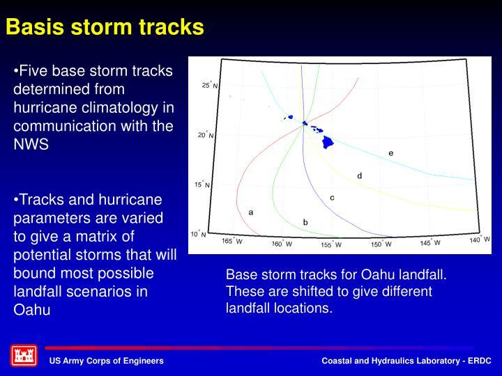 Basis storm tracks