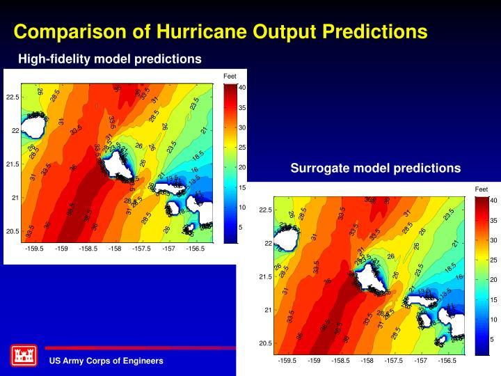 Comparison of Hurricane Output Predictions