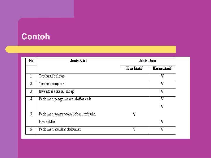 Ppt Instrumen Pemantauan Evaluasi Ptk Powerpoint Presentation