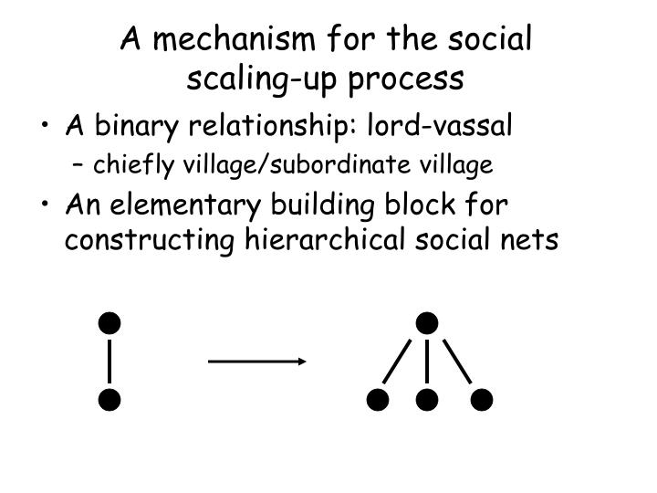 kinship as a mechanism for social Hamilton's legacy: kinship, cooperation and social suggest that familiarity is an important mechanism for cj barnardkinship and social tolerance.