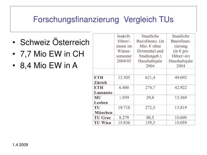 Forschungsfinanzierung  Vergleich TUs