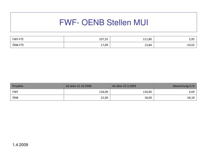 FWF- OENB Stellen MUI