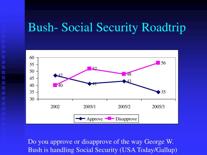 Bush- Social Security Roadtrip
