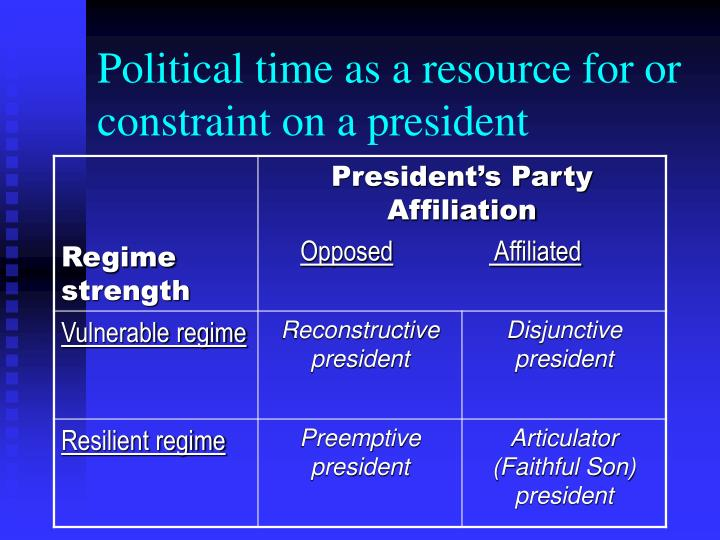 Political time as a resource for or constraint on a president