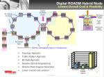 digital roadm hybrid node lowest overall cost flexibility