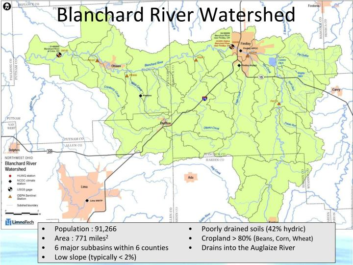 Blanchard River Watershed