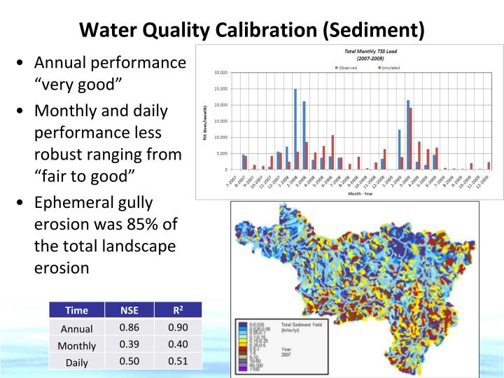 Water Quality Calibration (Sediment)