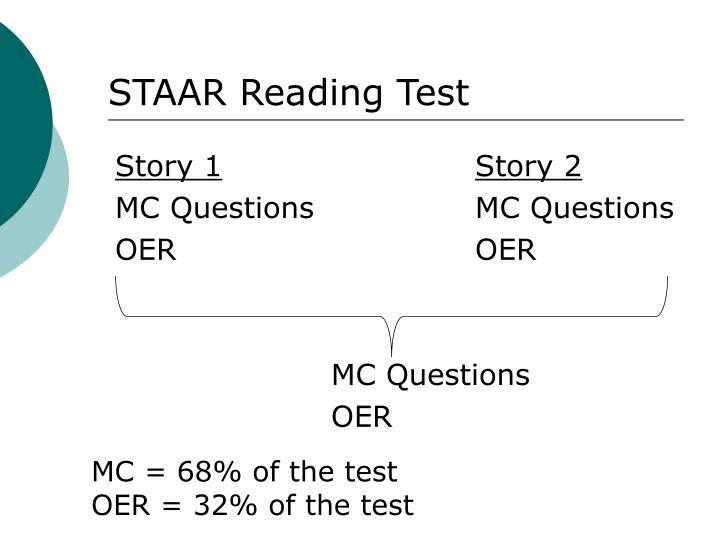 STAAR Reading Test