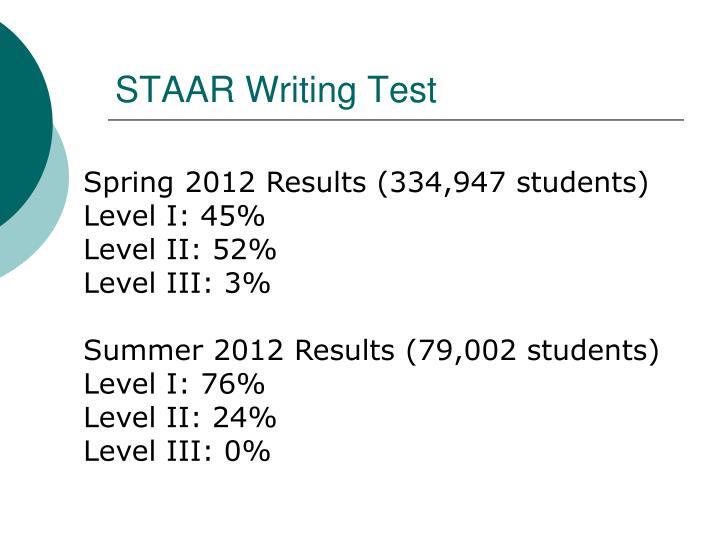 STAAR Writing Test