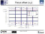 focus offset x y