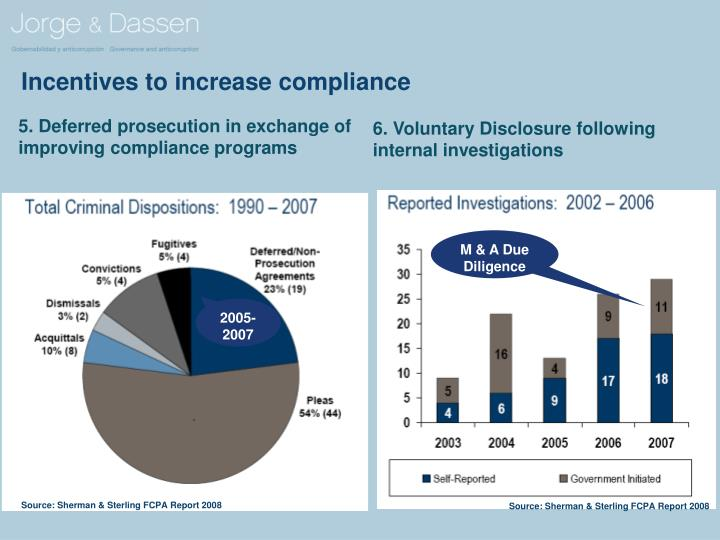 5. Deferred prosecution in exchange of improving compliance programs