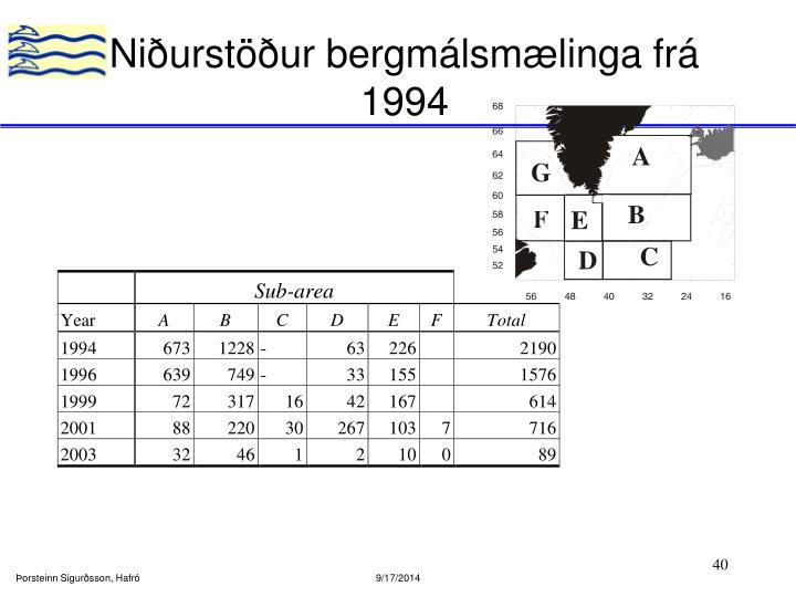 Niðurstöður bergmálsmælinga frá 1994