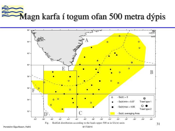 Magn karfa í togum ofan 500 metra dýpis