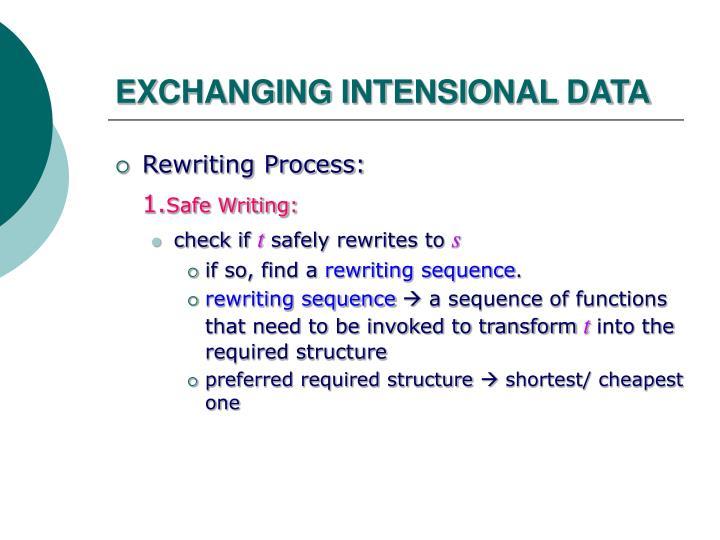 EXCHANGING INTENSIONAL DATA