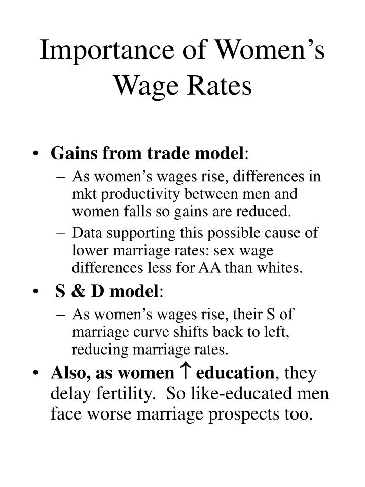 Importance of Women's Wage Rates