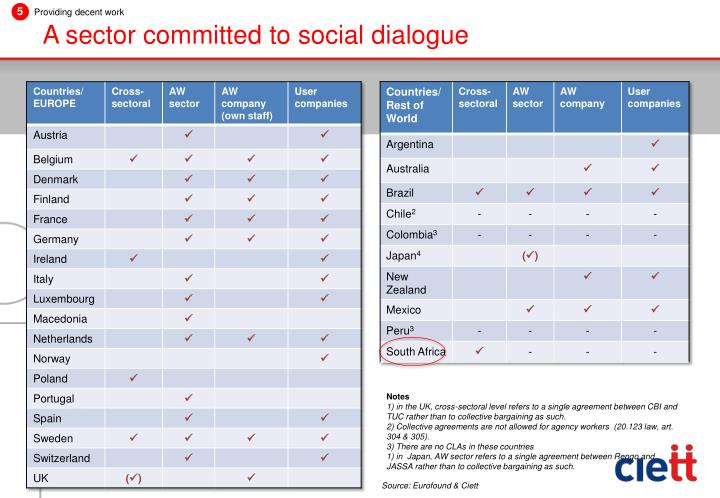 A sector committed to social dialogue